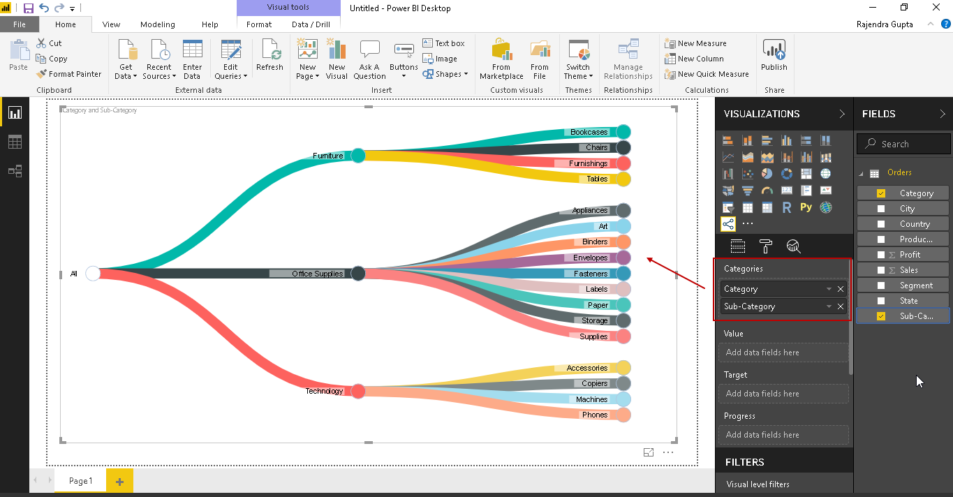 See the sub-categories aligned with each category in Power BI visualization