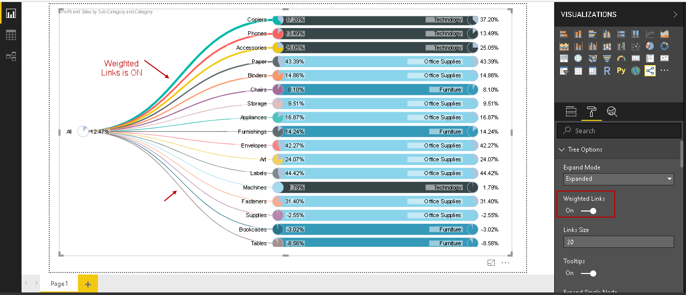 Weighted Links:  By default, all the links width is displayed as per their category weight in Power BI visualization