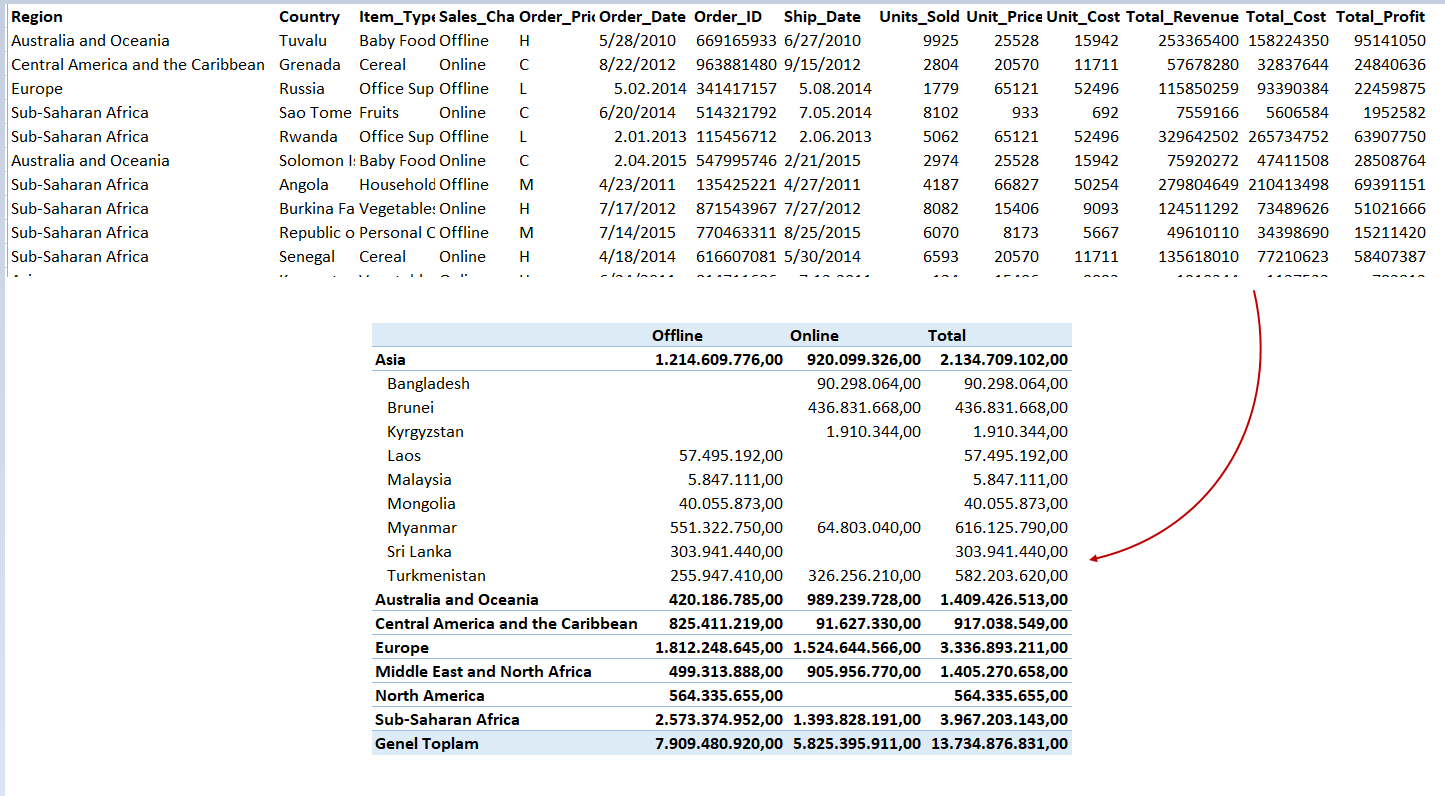 SQL Reporting Services - Pivot table