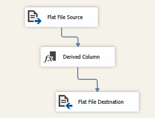 SSIS data flow diagram