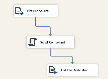 SSIS - Script component file conversion
