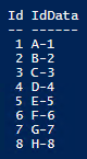 The results from running our input file in PowerShell ISE's script pane