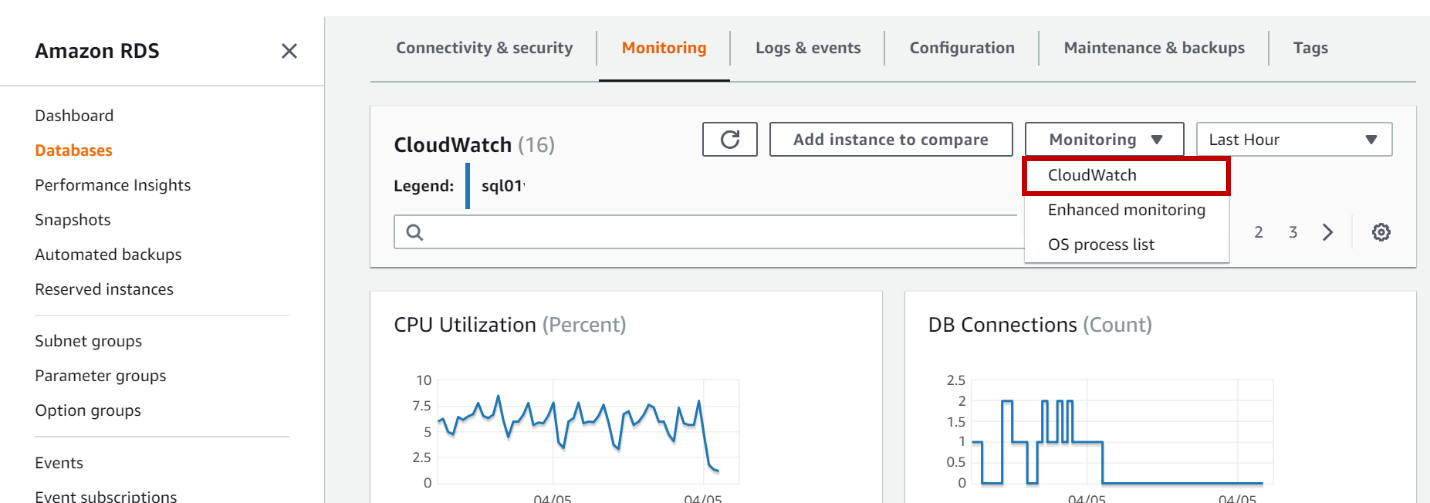 AWS RDS CloudWatch Console