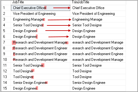Before and after of using SQL Server Trim function
