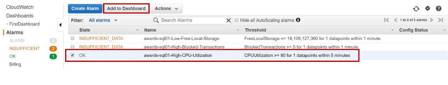AWS RDS SQL Server – Monitoring database instances