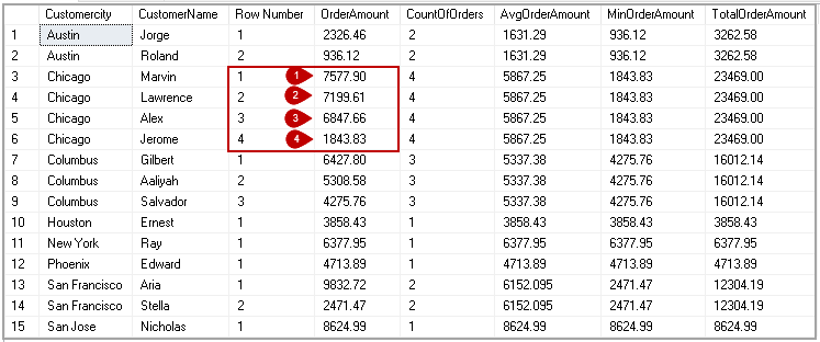 Numero di RIGA utilizzando SQL PARTITION BY