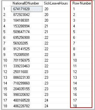 Sort results using a Rank function using SQL Order By clause
