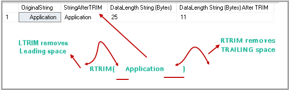 SQL LTRIM and RTRIM function