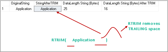 SQL RTRIM function