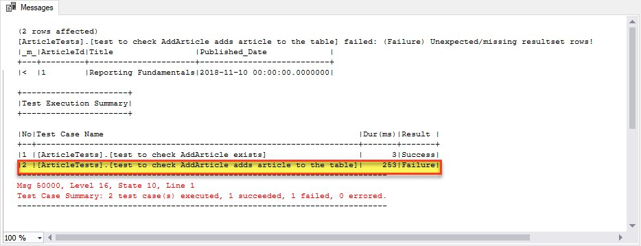 tSQLt Unit Testing - Unit test to check AddArticle adds article to the table failed.