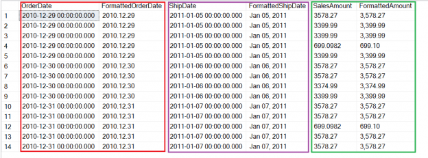 Displaying data using SQL varchar and CAST & Convert functions.