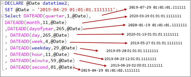 examples of the DATEADD SQL function