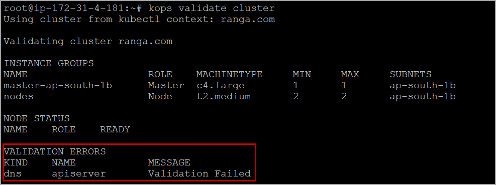 K8s Cluster validation - KOPS