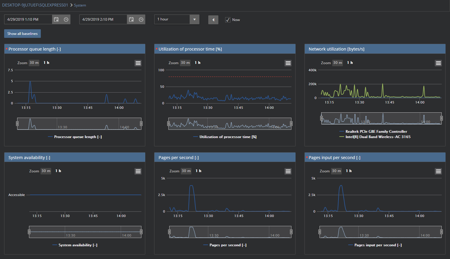 Monitoring of various system metrics page
