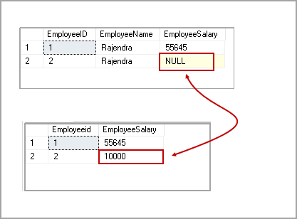 replace a value in existing column values
