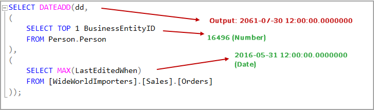 Scalar sub queries and scalar functions with DateAdd SQL function