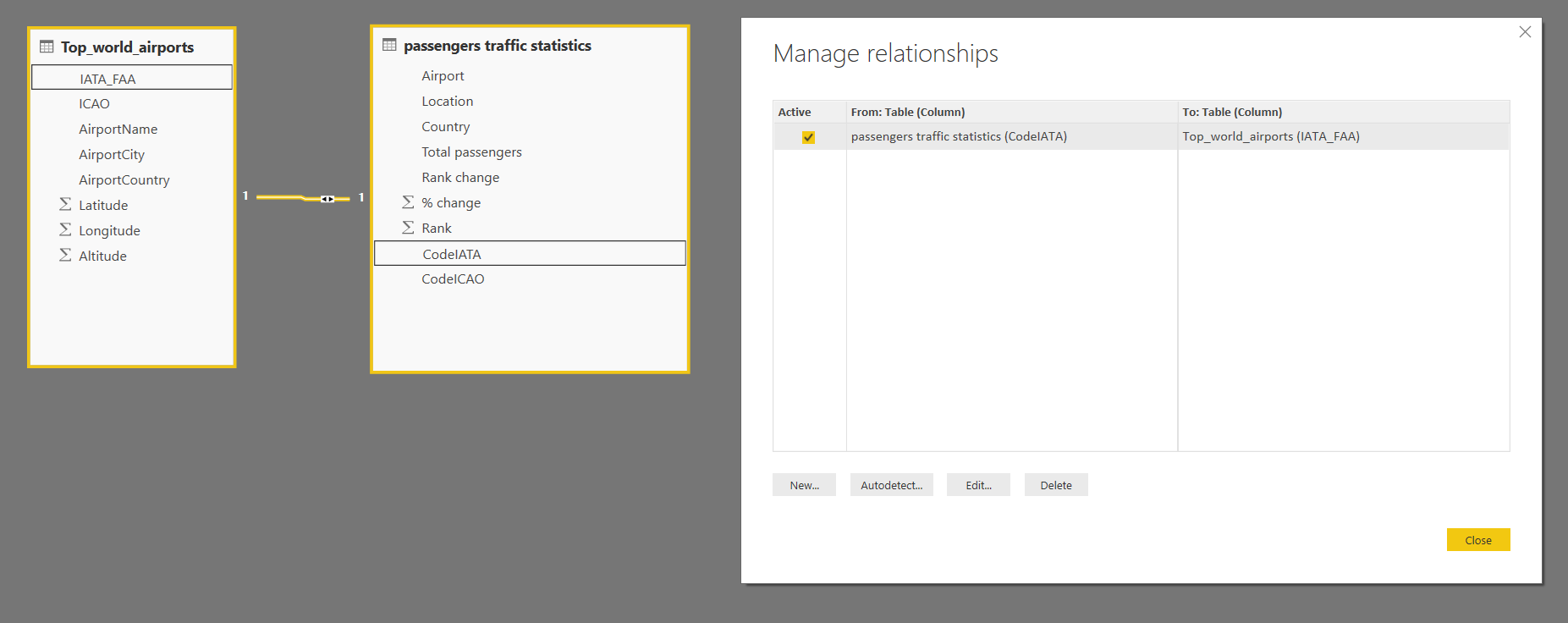 Data relationship in Power BI