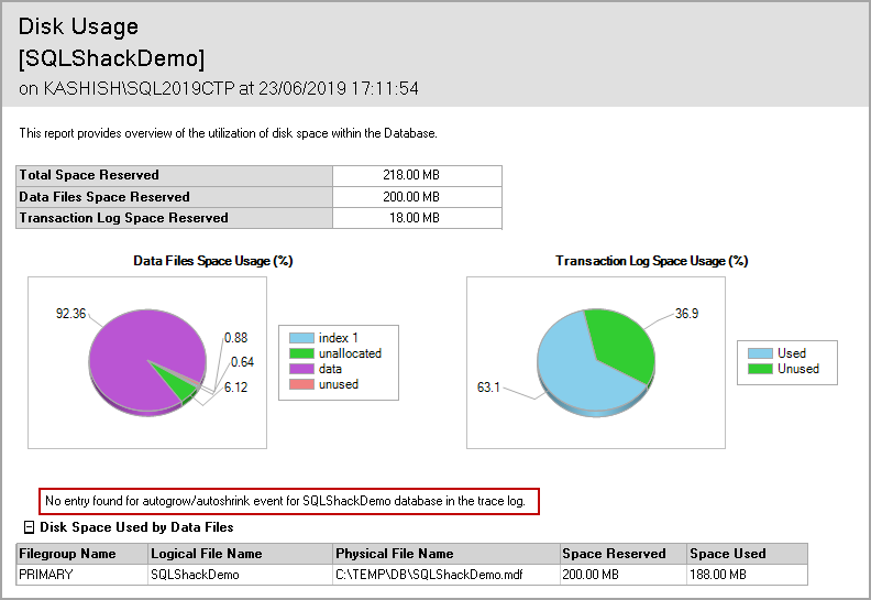 Disk usage report in SSMS