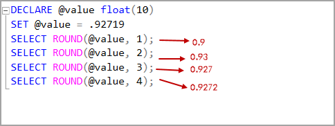 Float data type value with positive and negative Length SQL Rounding functions