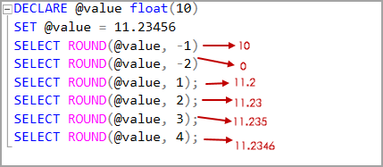 Float data type value with positive and negative Length