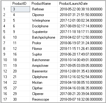 Get a list of all product except those launched in the Year 2019 using SQL Not Equal