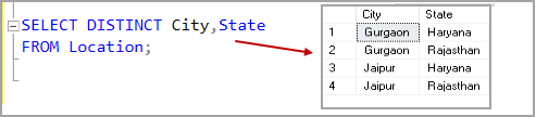 SQL Count Distinct function