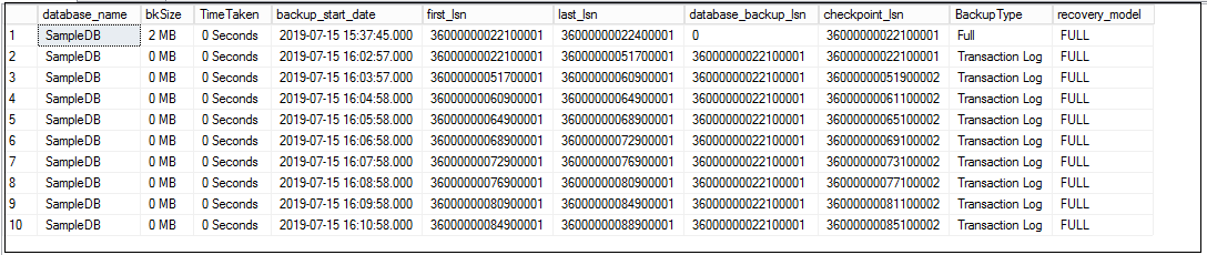 corelation of various log backups and LSN