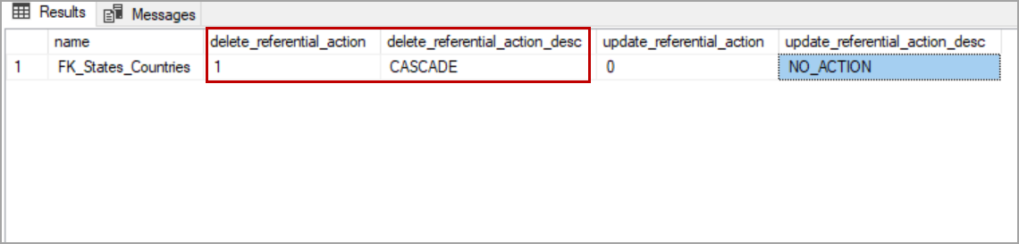 delete and update rules in SQL Server foreign key