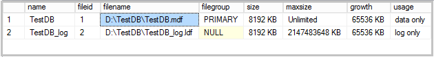 Primary replica in SQL Server Always on Availability Group