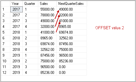 SQL Server Lead function and specify OFFSET argument value