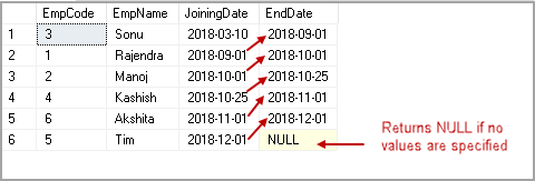 SQL Server Lead function with a default value