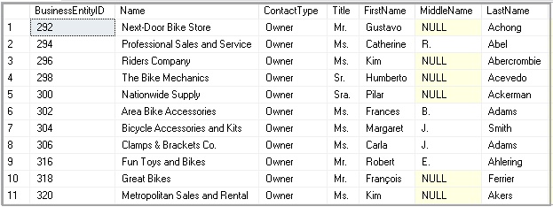 View in SQL Server to fetch records from multiple tables