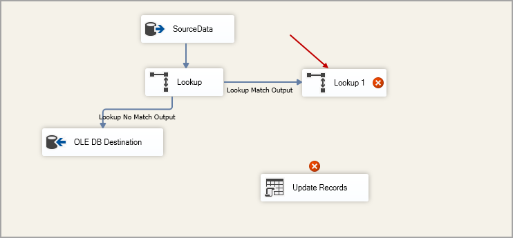 Add a new SSIS lookup Transformation