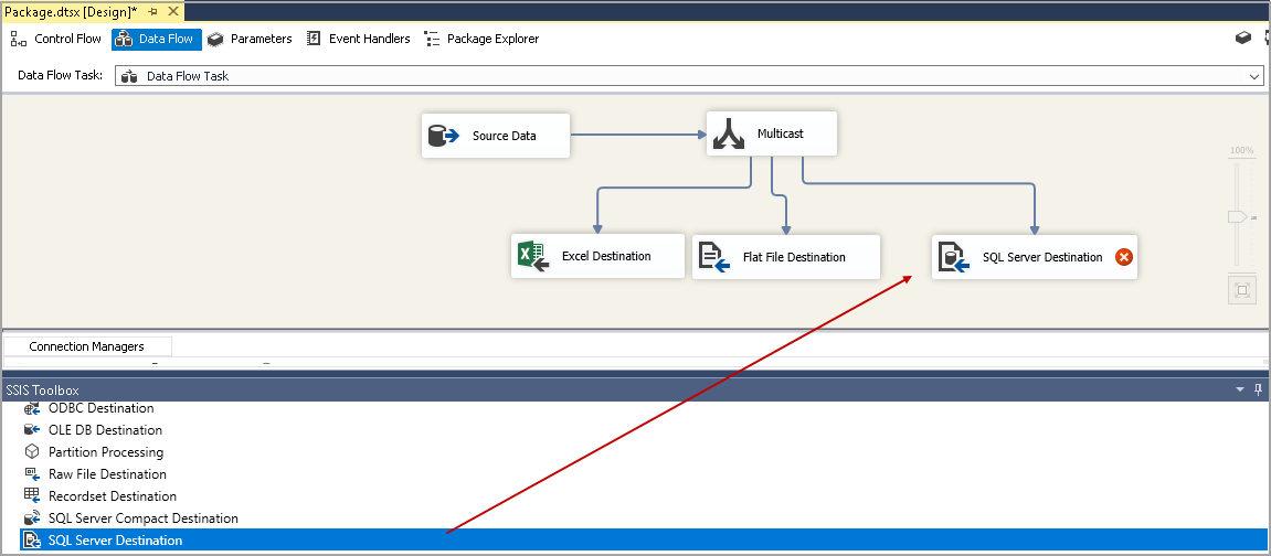 Add SQL Server Destination