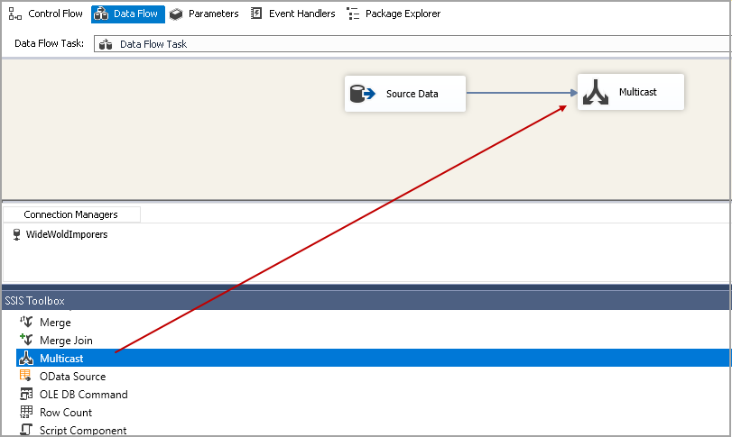 Add SSIS Multicast Transformation to configure multiple destinations
