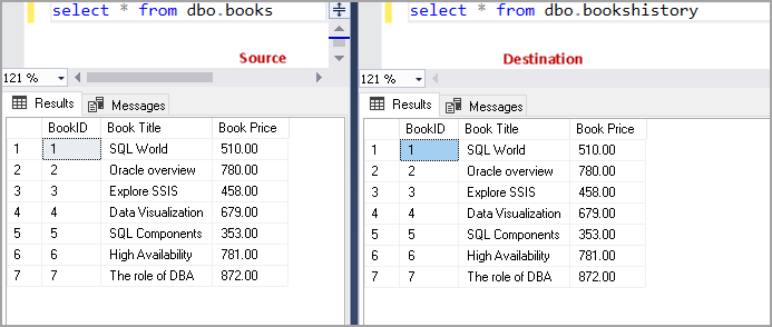 Compare source and destination table output