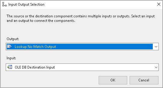 Input Output Selection