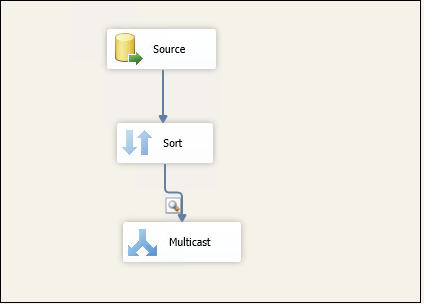 Overall SSIS package