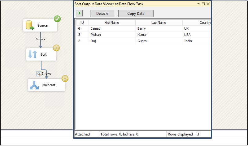 Sort output data viewer at Data flow task