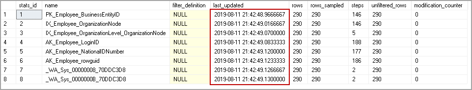 SQL Server UPDATE STATISTICS for all statistics in an object
