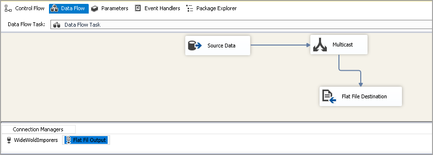 SSIS Multicast Transformation overview