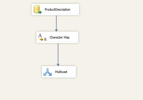 Add SQL Multicast operator