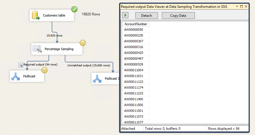 First execution of SSIS package