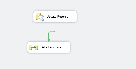 Modified Control flow task