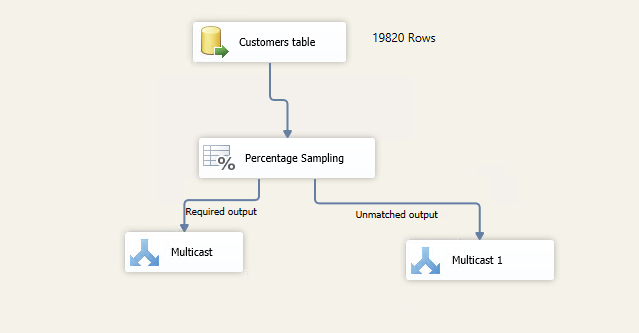 Percentage sampling configuration in SSIS