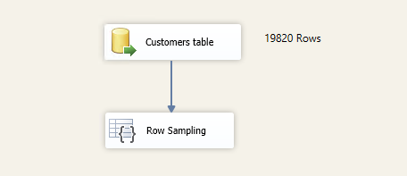 Row Sampling transformation in SSIS