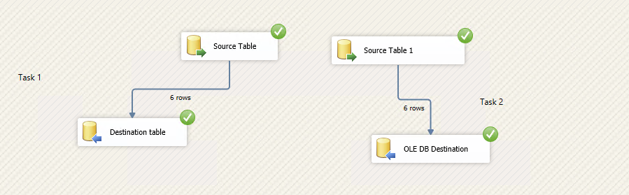 SSIS package data flow task