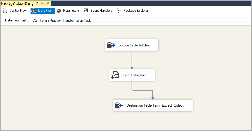 Term Extraction Transformation in SSIS configuration