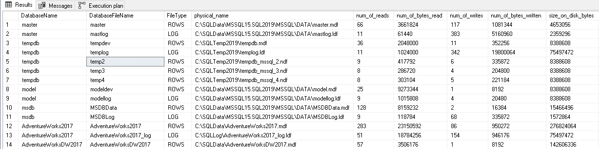 File stats IO results