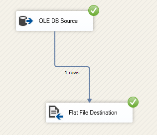 This image shows how XML value was sent in one row to the flat file destination that acts as SSIS XML Destination